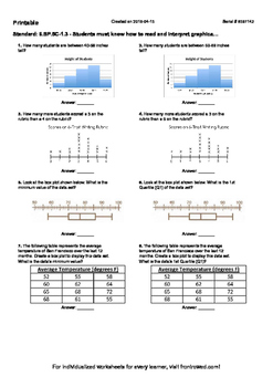 Worksheet for 6.SP.5C-1.3 - Students must know how to read and interpret graphi