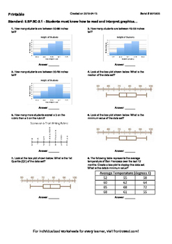 Worksheet for 6.SP.5C-2.1 - Students must know how to read and interpret graphic