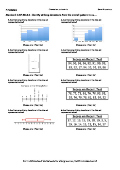Worksheet for 6.SP.5C-3.3 - Identify striking deviations from the overall patter