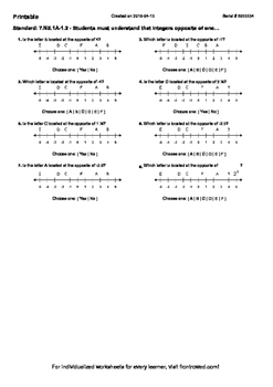 Worksheet for 7.NS.1A-1.2 - Students must understand that integers opposite of