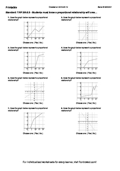 Worksheet for 7.RP.2A-2.2 - Students must know a proportional relationship will