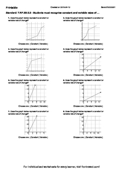 Worksheet for 7.RP.2B-2.2 - Students must recognize constant and variable rates