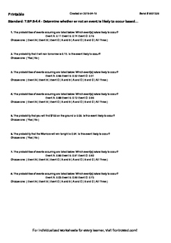 Worksheet for 7.SP.5-4.4 - Determine whether or not an event is likely to occur