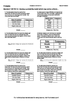 Worksheet for 7.SP.7B-1.0 - Develop a probability model (which may not be unifor