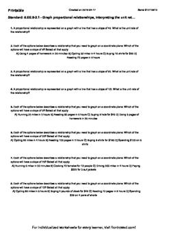 Worksheet for 8.EE.5-2.1 - Graph proportional relationships, interpreting the un