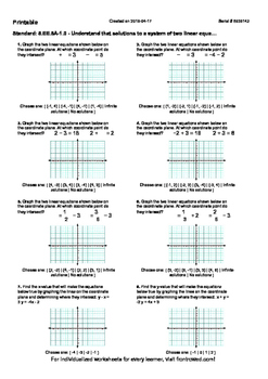Worksheet for 8.EE.8A-1.0 - Understand that solutions to a system of two linear