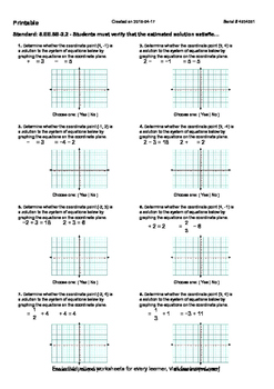 Worksheet for 8.EE.8B-2.2 - Students must verify that the estimated solution sat