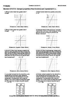 Worksheet for 8.F.2-1.0 - Compare properties of two functions each represented i