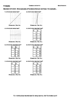 Worksheet for 8.F.3-2.0 - Give examples of functions that are not linear. For ex