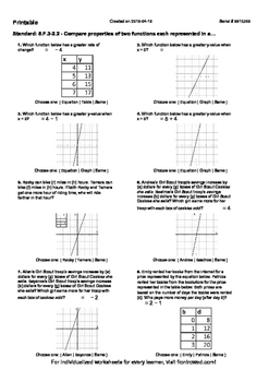 Worksheet for 8.F.3-2.2 - Compare properties of two functions each represented i