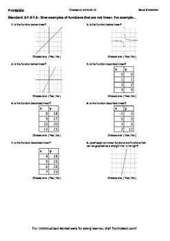 Worksheet for 8.F.5-1.5 - Give examples of functions that are not linear. For ex