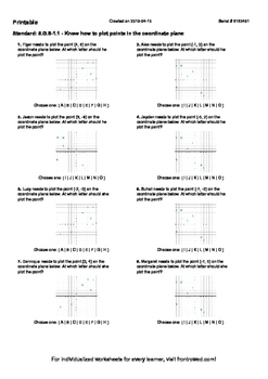 Worksheet for 8.G.8-1.1 - Know how to plot points in the coordinate plane