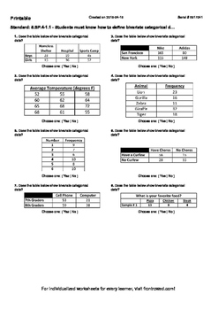 Worksheet for 8.SP.4-1.1 - Students must know how to define bivariate categorica