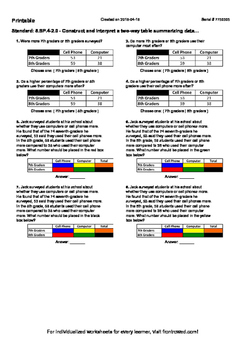 Worksheet for 8.SP.4-2.0 - Construct and interpret a two-way table summarizing