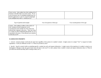 Worksheet for Creating Great Questions on Hadleyburg