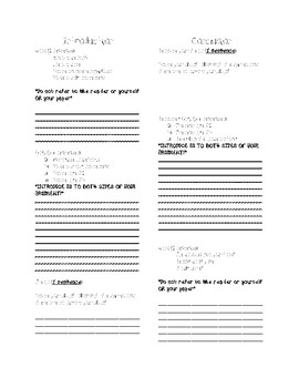 Worksheet for Teaching Intros and Conclusions