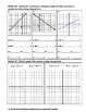 Activity on Graphing Linear Equations