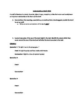 Worksheet on Motif in the Novel Night by Elie Wiesel