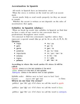 worksheet practice using accents in spanish by maria morrison teachers pay teachers. Black Bedroom Furniture Sets. Home Design Ideas