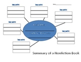 Worksheet to arrange thoughts for a Summary of a Nonfiction Book