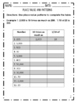 Worksheets: Place Value, Multiplication, and Expressions (Grade 5)