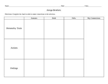 Worksheets for Amigo Brothers by Piri Thomas