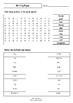 Worksheets for MY DOG BIGSY by Alison Lester - Comprehension & Vocab Focus