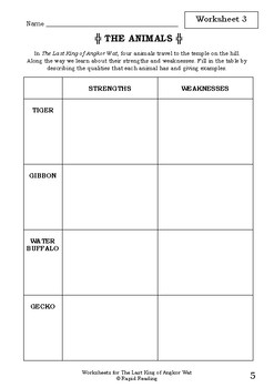 Worksheets for THE LAST KING OF ANGKOR WAT - Graeme Base - Picture Book  Literacy