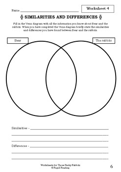 Worksheets for THOSE PESKY RABBITS - Ciara Flood - Picture Book Literacy