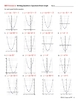 Writing a Quadratic Equation from the Graph Worksheets