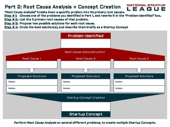 Workshop # 1: Problem Identification, Root Cause Analysis, Concept Evaluation