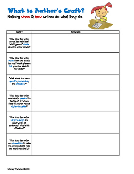 Printable Workshop Anchor Charts for Teachers and Students
