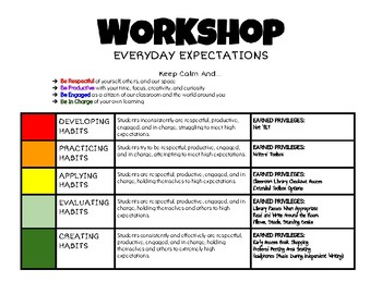 Workshop Behavior Chart