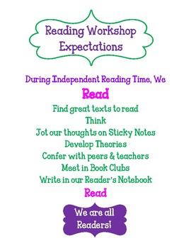 Workshop Expectations Poster Set - Reading, Writing and Math - Anchor Charts