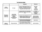 Workshop Model Organizer