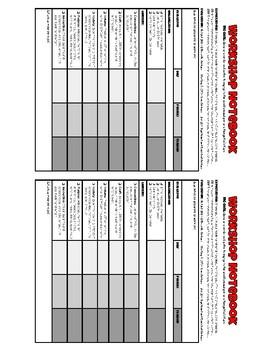 Workshop Notebook Assessment