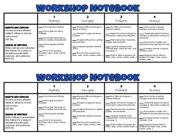 Workshop Notebook Evaluation