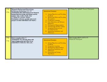 Comprehensive Workshop Schedule - 2 Day Model