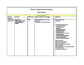 Comprehensive Workshop Schedule - 3 Day Model
