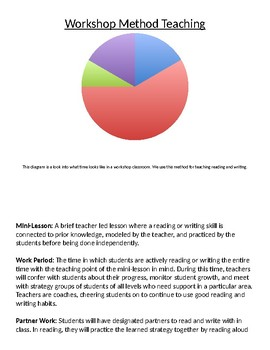 Workshop Teaching Method Parent Handout