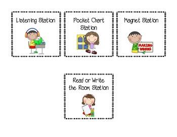 Workstation cards for management board