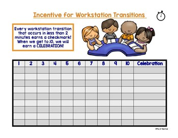 Workstations and Centers Transition Incentive Chart