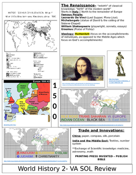 world history 2 sol practice games