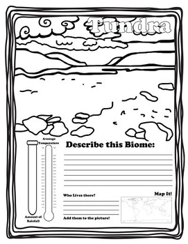 World Biomes Mini-Reports and Word Wall
