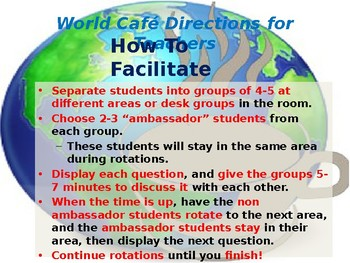 World Cafe (Discussion Group Activity)
