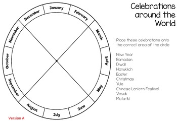 World Celebrations Wheel. When is that celebration?