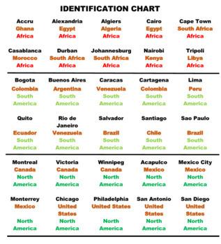 World Cities Rummy