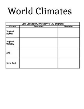 World Climate Zones Foldable Activity