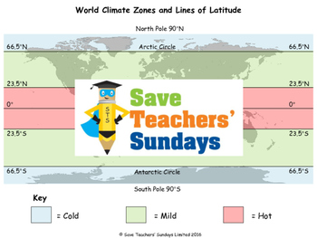 World Climate Zones Lesson plan, Maps, Model and Worksheets