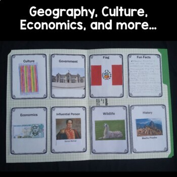 World Countries Research Project in a File Folder